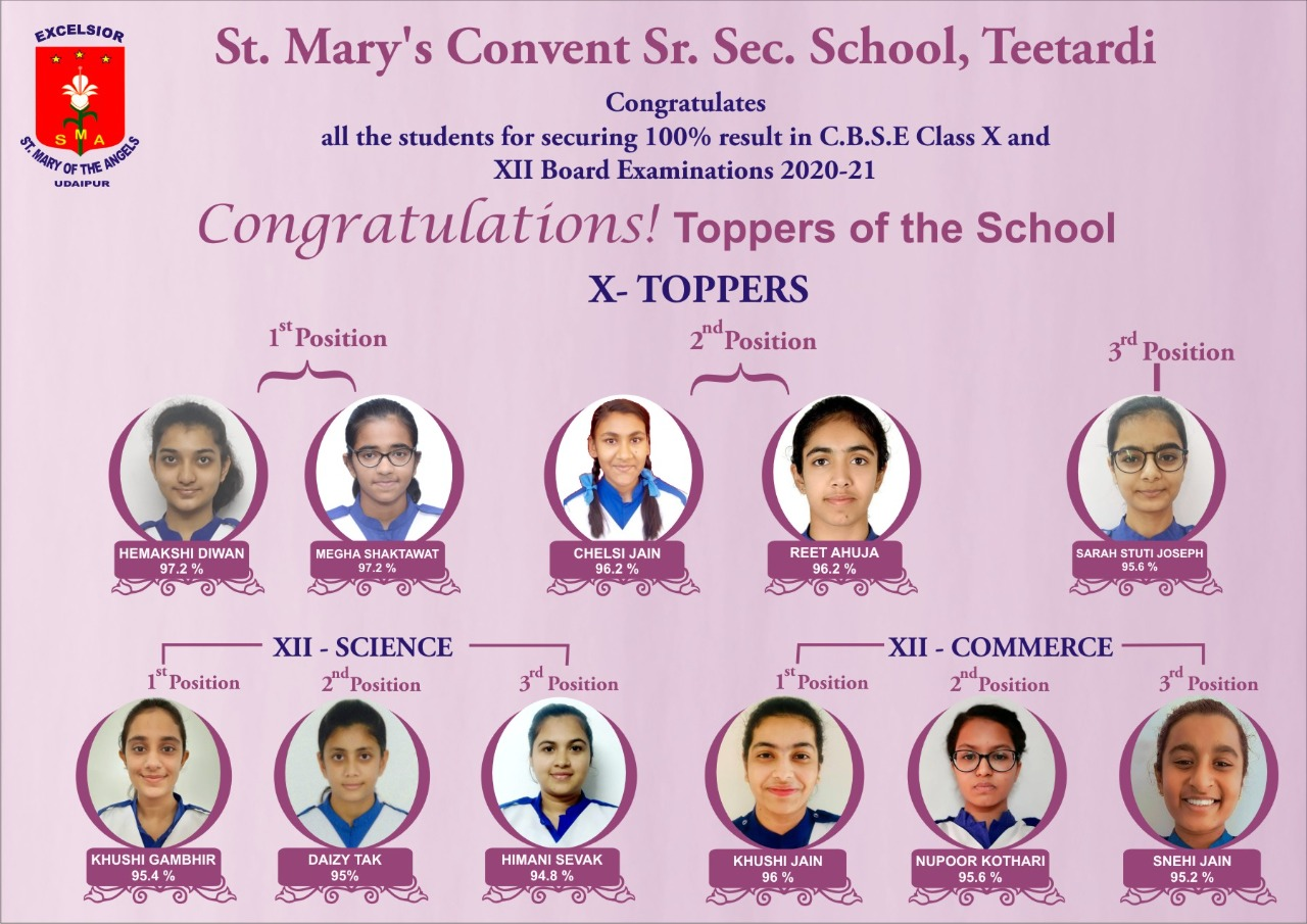X-XII TOPPERS